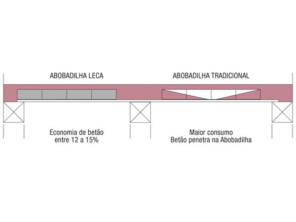 abobadilha03